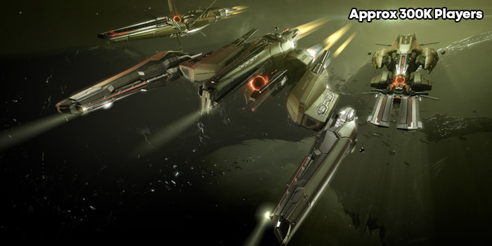 Space MMORPG Eve Online