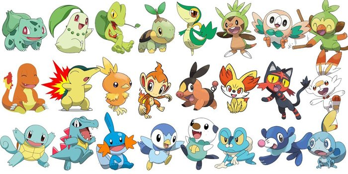 All Pokemon Starters by Generation