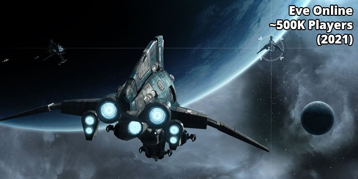 Space MMO Eve Online