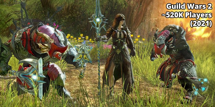 Popular MMORPG Guild Wars 2